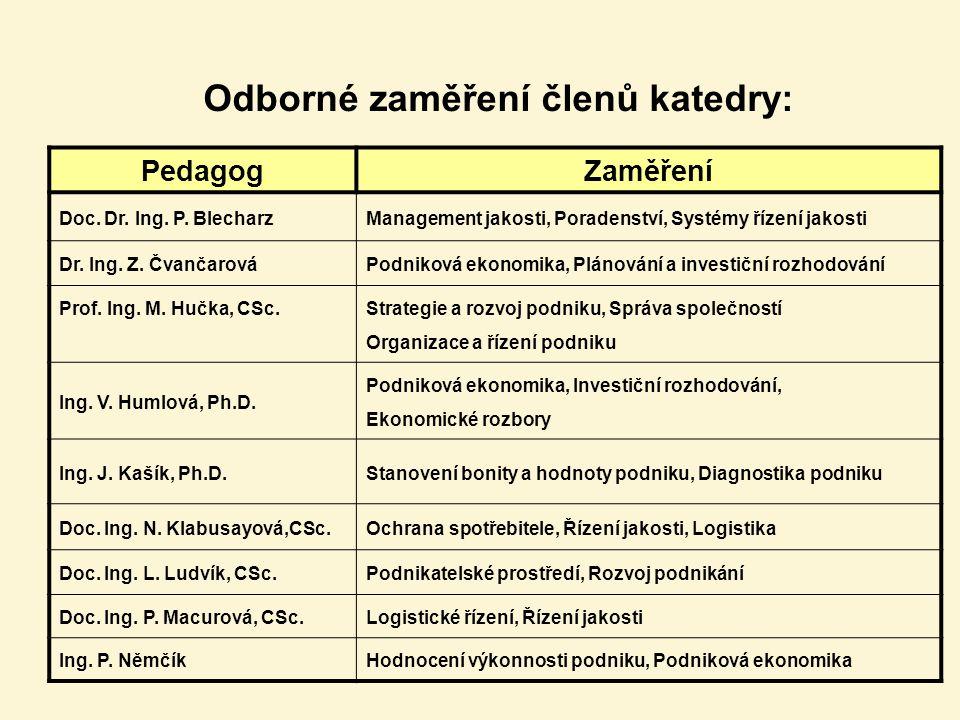 Odborné zaměření členů katedry: PedagogZaměření Doc. Dr. Ing. P. BlecharzManagement jakosti, Poradenství, Systémy řízení jakosti Dr. Ing. Z. Čvančarov