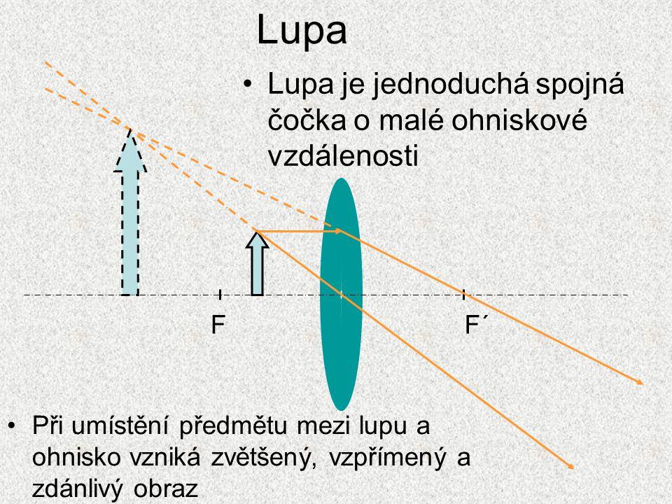 Lupa Lupa je jednoduchá spojná čočka o malé ohniskové vzdálenosti FF´ Při umístění předmětu mezi lupu a ohnisko vzniká zvětšený, vzpřímený a zdánlivý