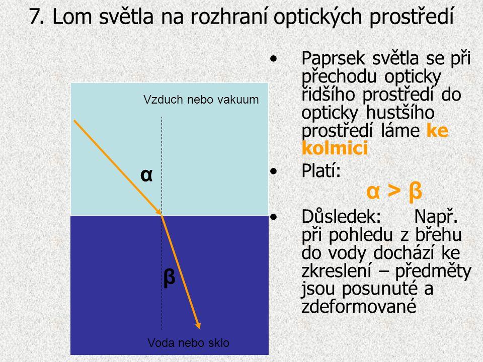 Při přechodu z opticky hustšího prostředí do opticky řidšího prostředí láme od kolmice Platí: α < β α β Vzduch nebo vakuum Voda nebo sklo