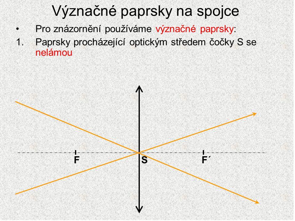 Význačné paprsky na spojce Pro znázornění používáme význačné paprsky: 1.Paprsky procházející optickým středem čočky S se nelámou FF´S