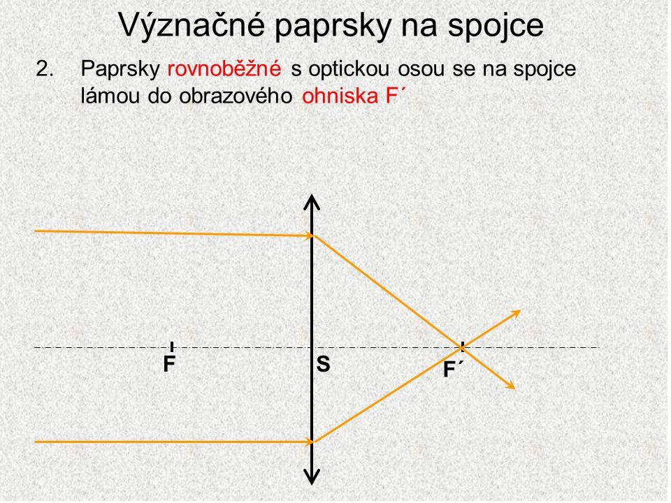 Význačné paprsky na spojce 3.Paprsky procházející předmětovým ohniskem F se na spojce lámou rovnoběžně s optickou osou F F´ S