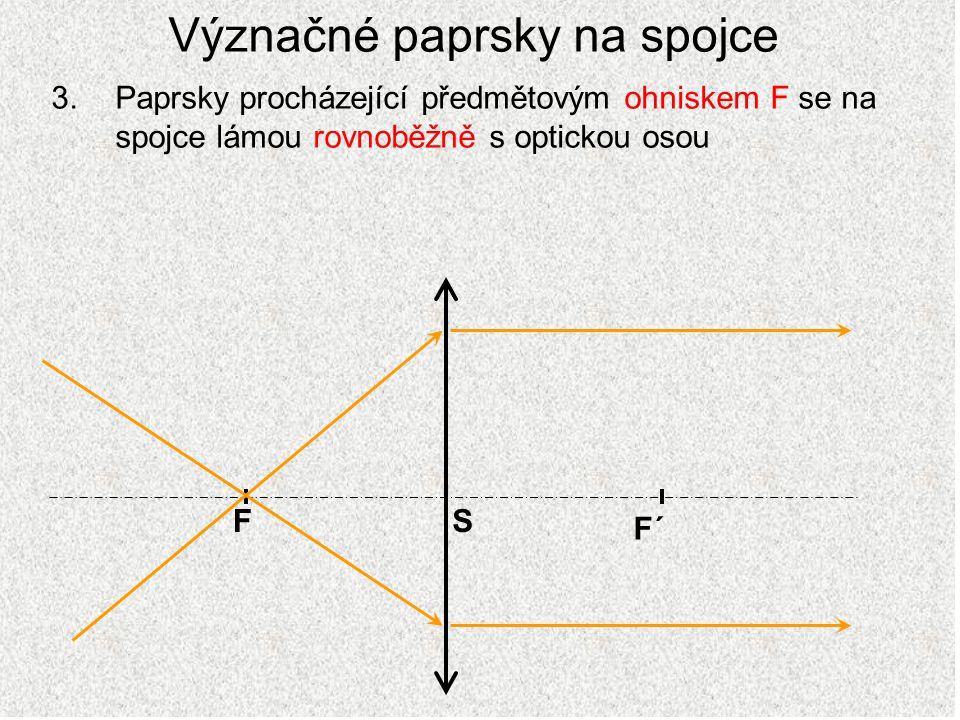 Zobrazení na spojce Pomocí význačných paprsků můžeme určit vlastnosti obrazu: a) Předmět je dále než 2.f (dvojnásobek ohniskové vzdálenosti) FF´ S Vlastnosti obrazu: Převrácený Skutečný Zmenšený