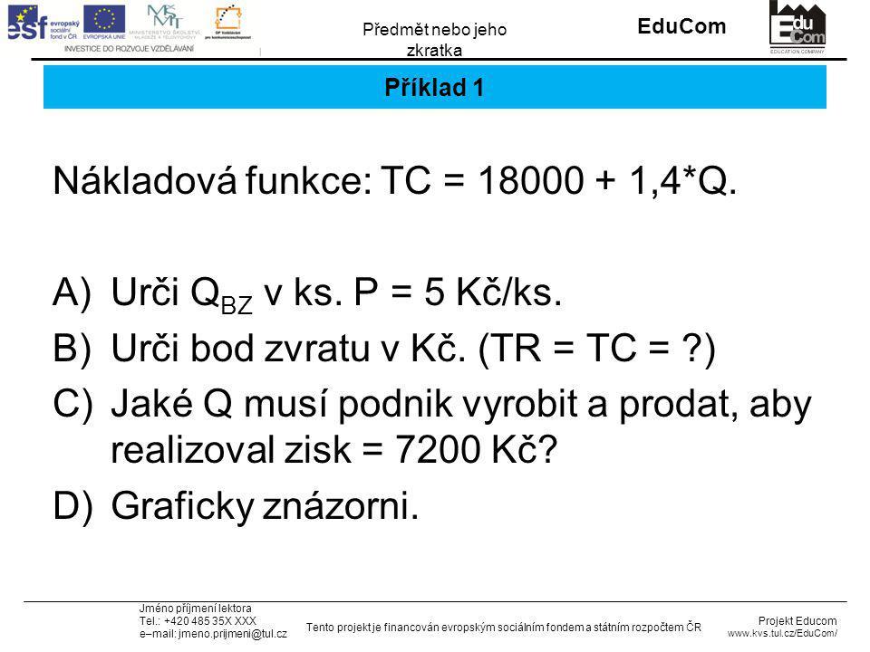 INVESTICE DO ROZVOJE VZDĚLÁVÁNÍ EduCom Projekt Educom www.kvs.tul.cz/EduCom/ Tento projekt je financován evropským sociálním fondem a státním rozpočtem ČR Předmět nebo jeho zkratka Jméno příjmení lektora Tel.: +420 485 35X XXX e–mail: jmeno.prijmeni@tul.cz Příklad 1 Nákladová funkce: TC = 18000 + 1,4*Q.