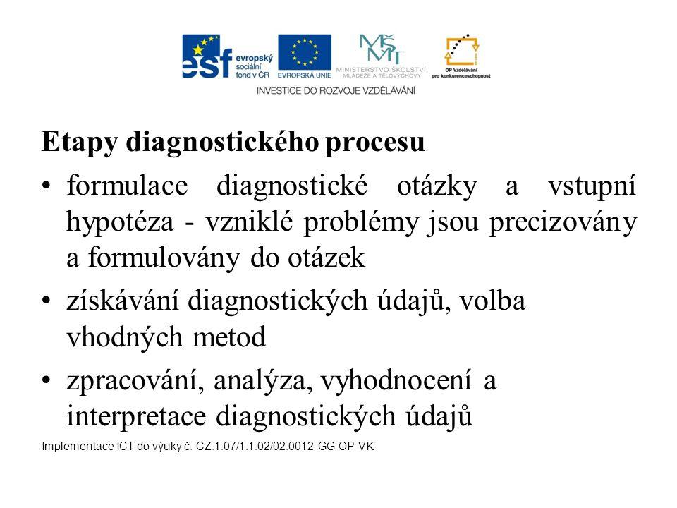 Etapy diagnostického procesu formulace diagnostické otázky a vstupní hypotéza - vzniklé problémy jsou precizovány a formulovány do otázek získávání diagnostických údajů, volba vhodných metod zpracování, analýza, vyhodnocení a interpretace diagnostických údajů Implementace ICT do výuky č.