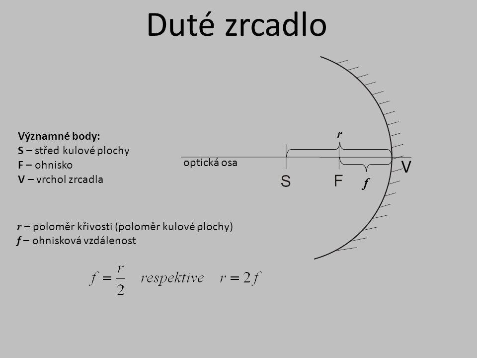 Duté zrcadlo optická osa V Odraz paprsků přicházejících z přímého směru tj.