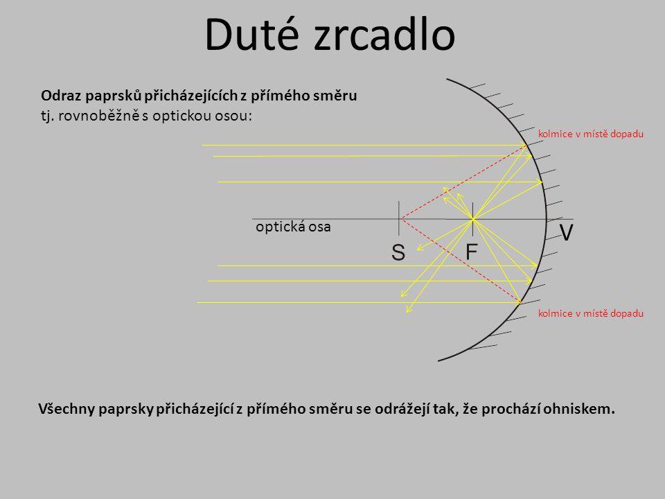 Duté zrcadlo optická osa V Hlavní paprsky: 1) přímý - rovnoběžný s optickou osou 2) přes ohnisko 3) středem kulové plochy