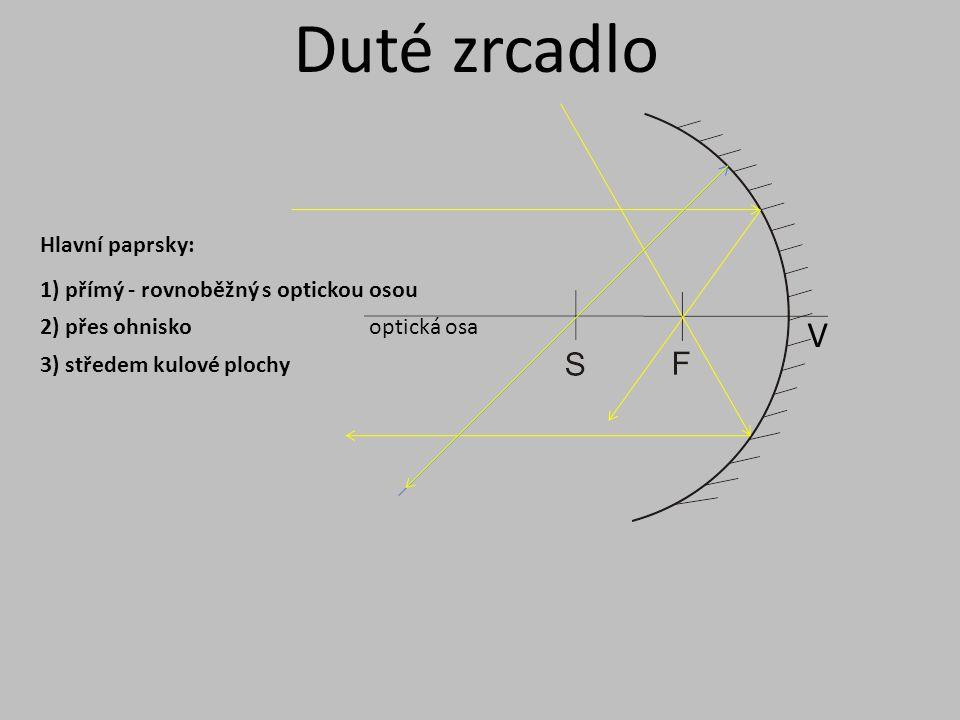 Duté zrcadlo optická osa V Vznik obrazu 1) Předmět leží ve vzdálenosti větší než r r Vlastnosti obrazu: 1) skutečný 2) převrácený 3) zmenšený