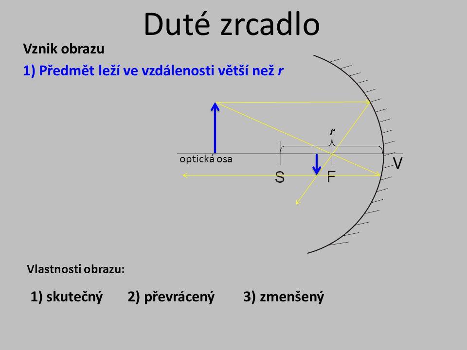 Duté zrcadlo optická osa V Vznik obrazu 2) Předmět leží mezi S a F Vlastnosti obrazu: 1) skutečný 2) převrácený 3) zvětšený