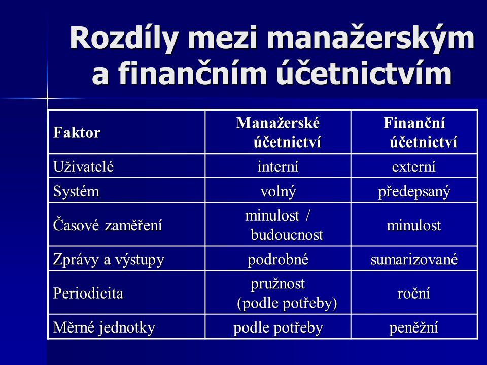 Rozdíly mezi manažerským a finančním účetnictvím Faktor Manažerské účetnictví Finanční účetnictví Uživateléinterníexterní Systémvolnýpředepsaný Časové