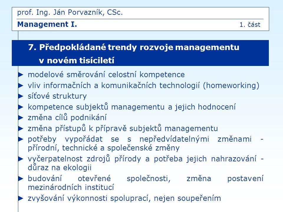 ► modelové směrování celostní kompetence ► vliv informačních a komunikačních technologií (homeworking) ► síťové struktury ► kompetence subjektů manage