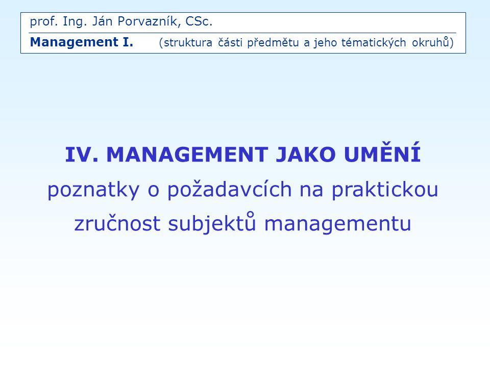 IV. MANAGEMENT JAKO UMĚNÍ poznatky o požadavcích na praktickou zručnost subjektů managementu prof. Ing. Ján Porvazník, CSc. Management I. (struktura č