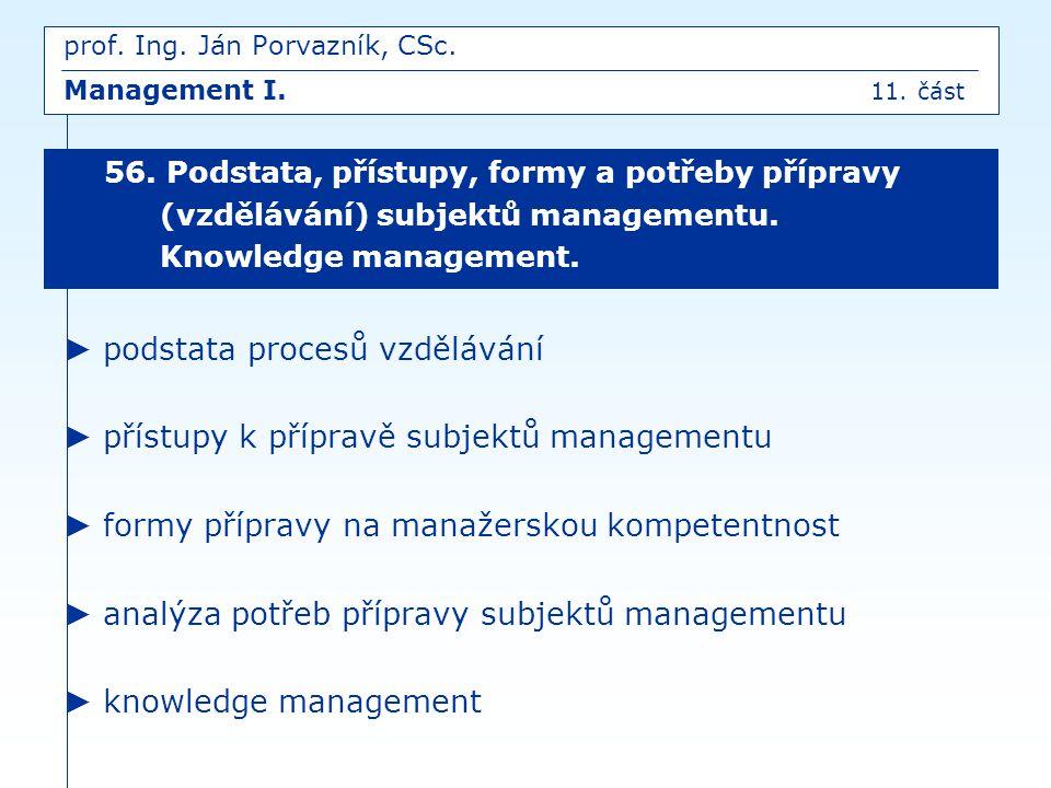 ► podstata procesů vzdělávání ► přístupy k přípravě subjektů managementu ► formy přípravy na manažerskou kompetentnost ► analýza potřeb přípravy subje