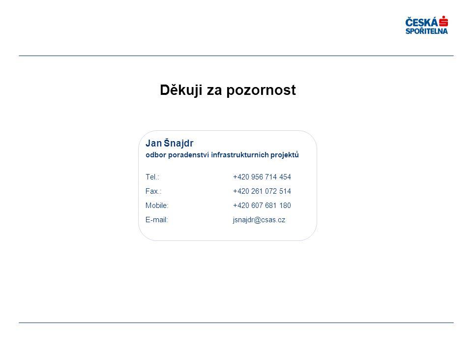 Děkuji za pozornost Jan Šnajdr odbor poradenství infrastrukturních projektů Tel.: +420 956 714 454 Fax.: +420 261 072 514 Mobile: +420 607 681 180 E-m