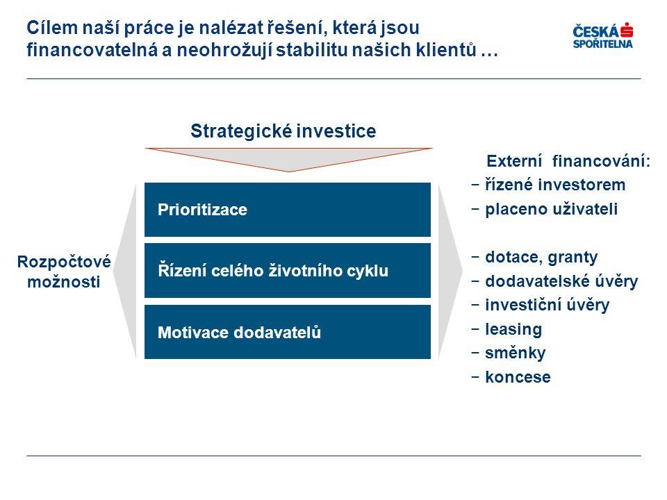 Cílem naší práce je nalézat řešení, která jsou financovatelná a neohrožují stabilitu našich klientů … Prioritizace Řízení celého životního cyklu Motiv