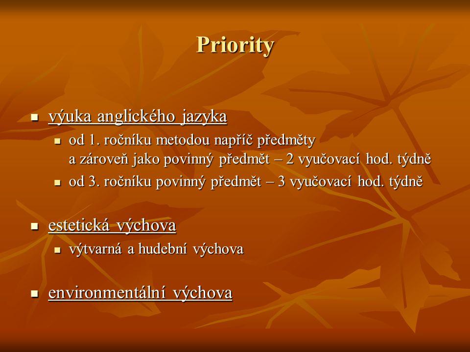 Priority výuka anglického jazyka výuka anglického jazyka od 1. ročníku metodou napříč předměty a zároveň jako povinný předmět – 2 vyučovací hod. týdně