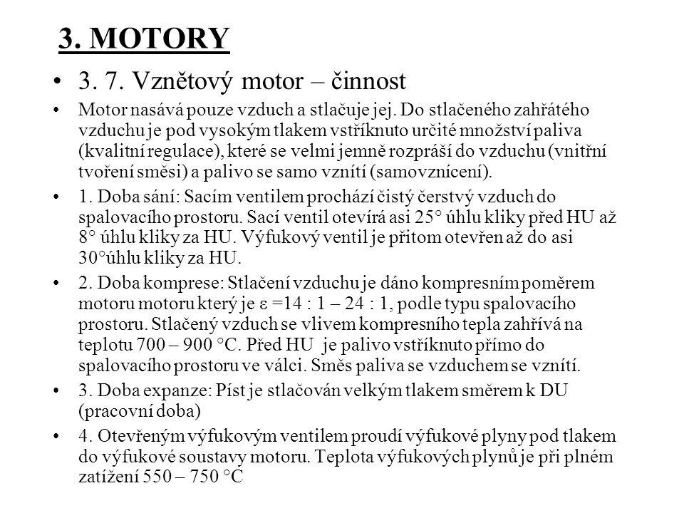 3.MOTORY 3. 7. Vznětový motor – činnost Motor nasává pouze vzduch a stlačuje jej.