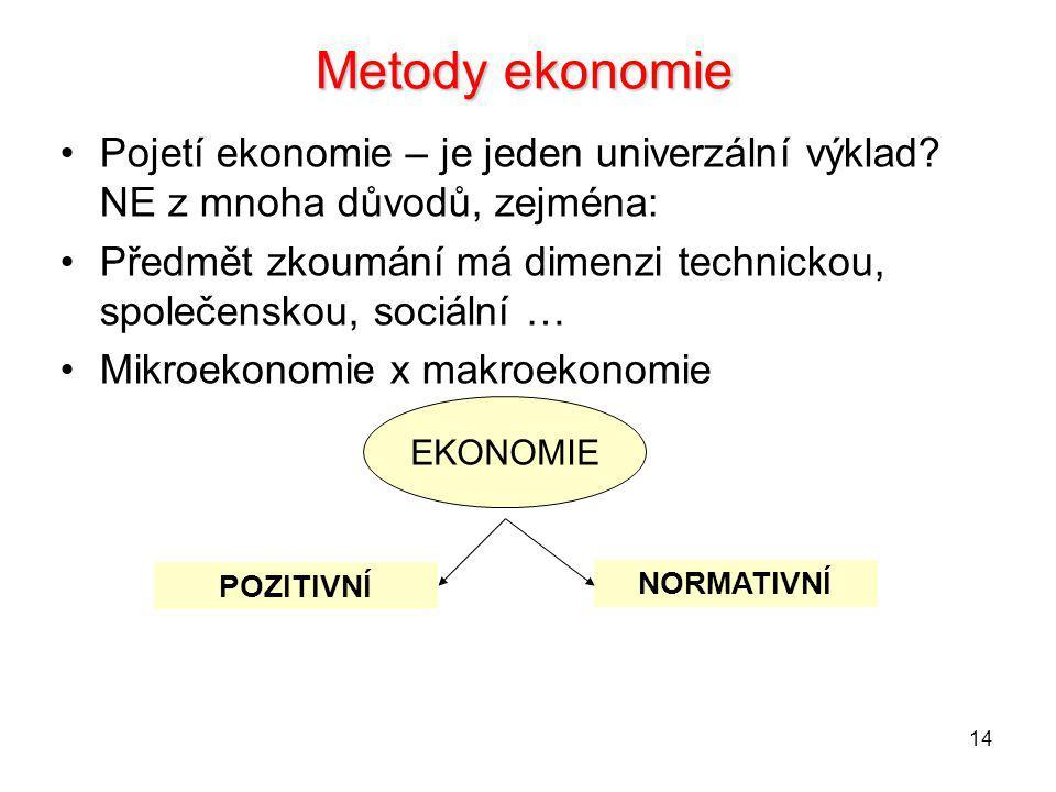 14 Metody ekonomie Pojetí ekonomie – je jeden univerzální výklad? NE z mnoha důvodů, zejména: Předmět zkoumání má dimenzi technickou, společenskou, so