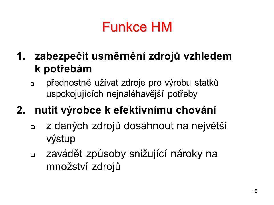 18 Funkce HM 1.zabezpečit usměrnění zdrojů vzhledem k potřebám  přednostně užívat zdroje pro výrobu statků uspokojujících nejnaléhavější potřeby 2.nu