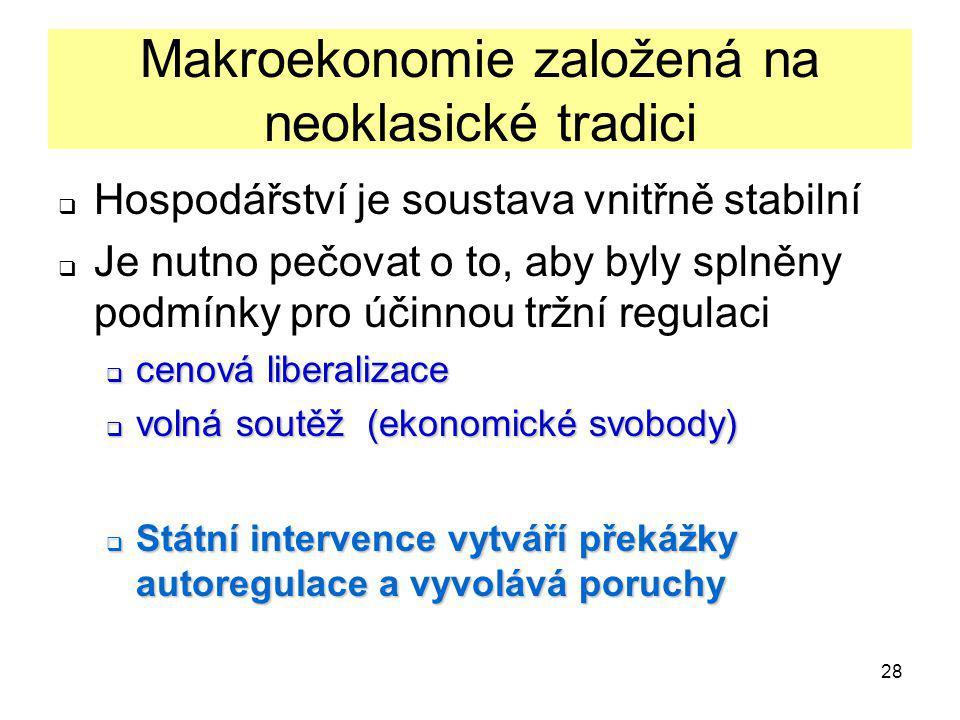 28 Makroekonomie založená na neoklasické tradici  Hospodářství je soustava vnitřně stabilní  Je nutno pečovat o to, aby byly splněny podmínky pro úč
