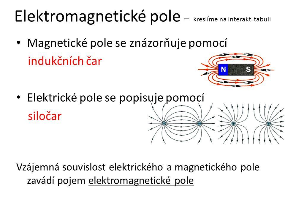Elektromagnetické pole – kreslíme na interakt.