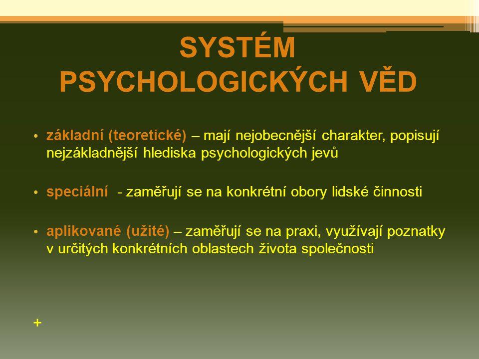 základní (teoretické) – mají nejobecnější charakter, popisují nejzákladnější hlediska psychologických jevů speciální - zaměřují se na konkrétní obory lidské činnosti aplikované (užité) – zaměřují se na praxi, využívají poznatky v určitých konkrétních oblastech života společnosti + SYSTÉM PSYCHOLOGICKÝCH VĚD