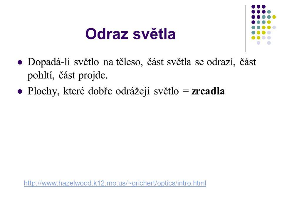 Zopakuj www.zaskolou.cz Co už víme o světle