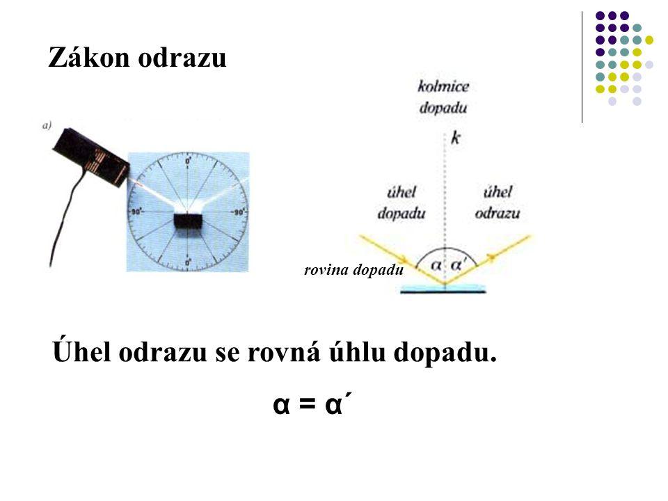 Zákon odrazu rovina dopadu Úhel odrazu se rovná úhlu dopadu. α = α´