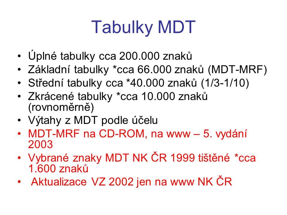 Tabulky MDT Úplné tabulky cca 200.000 znaků Základní tabulky *cca 66.000 znaků (MDT-MRF) Střední tabulky cca *40.000 znaků (1/3-1/10) Zkrácené tabulky