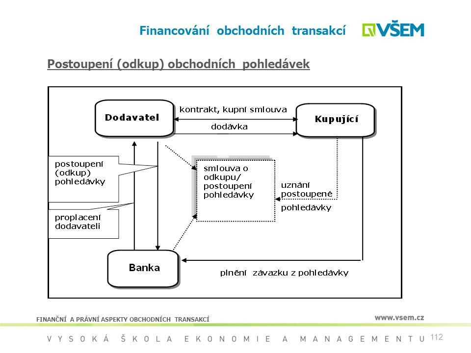 112 Financování obchodních transakcí FINANČNÍ A PRÁVNÍ ASPEKTY OBCHODNÍCH TRANSAKCÍ Postoupení (odkup) obchodních pohledávek
