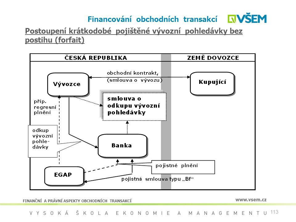 113 Financování obchodních transakcí FINANČNÍ A PRÁVNÍ ASPEKTY OBCHODNÍCH TRANSAKCÍ Postoupení krátkodobé pojištěné vývozní pohledávky bez postihu (fo