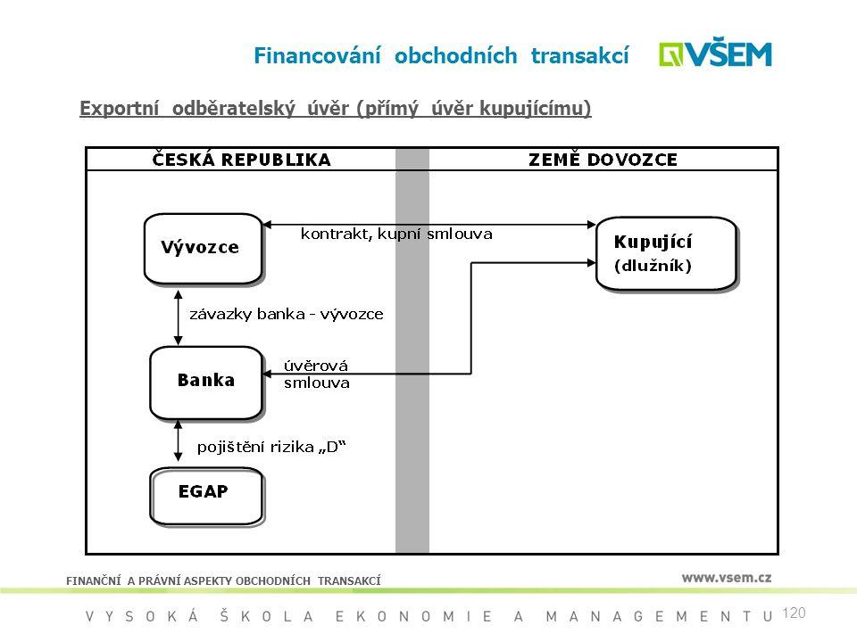 120 Financování obchodních transakcí FINANČNÍ A PRÁVNÍ ASPEKTY OBCHODNÍCH TRANSAKCÍ Exportní odběratelský úvěr (přímý úvěr kupujícímu)