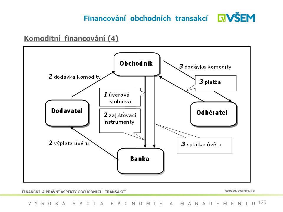 125 Financování obchodních transakcí FINANČNÍ A PRÁVNÍ ASPEKTY OBCHODNÍCH TRANSAKCÍ Komoditní financování (4)
