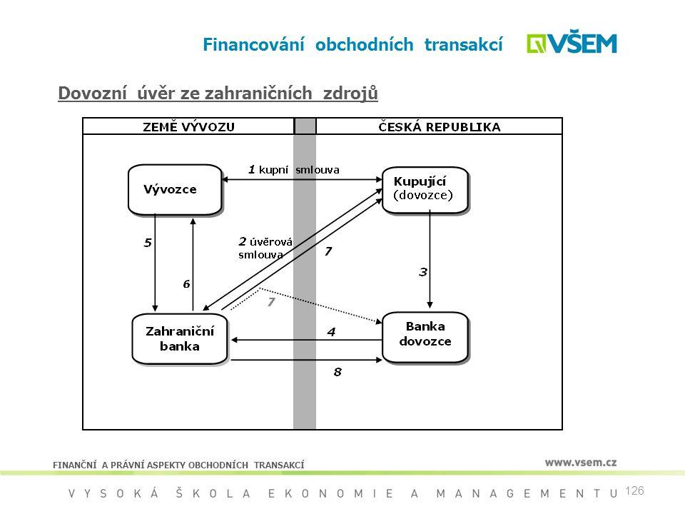 126 Financování obchodních transakcí FINANČNÍ A PRÁVNÍ ASPEKTY OBCHODNÍCH TRANSAKCÍ Dovozní úvěr ze zahraničních zdrojů