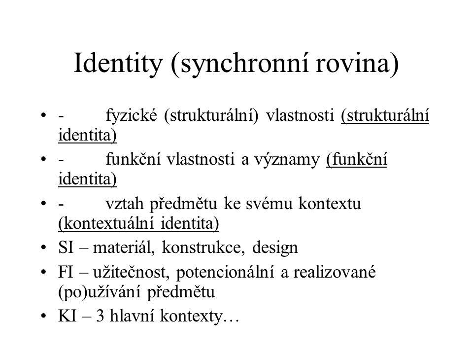 """Identity (diachronní) - invence (konceptuální identita) - realizace (faktická, konkrétní identita) - používání (aktuální identita) KoI – myšlenková konstrukce; potencionální předmět FaI – realizovaný předmět v strukturálním, funkčním a kontextuálním aspektu --- předpokládá """"hotový předmět – určitelné."""