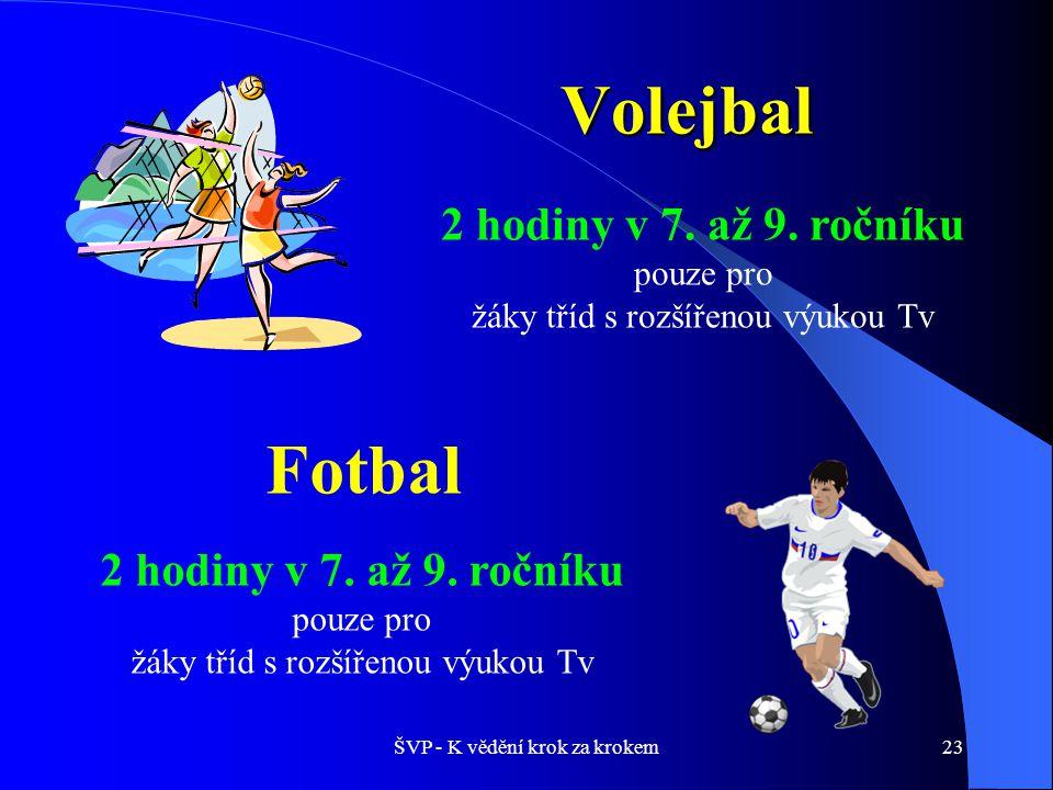 ŠVP - K vědění krok za krokem23 Fotbal 2 hodiny v 7.