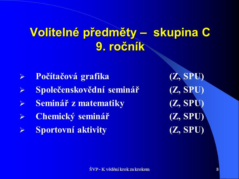 ŠVP - K vědění krok za krokem8 Volitelné předměty – skupina C 9.