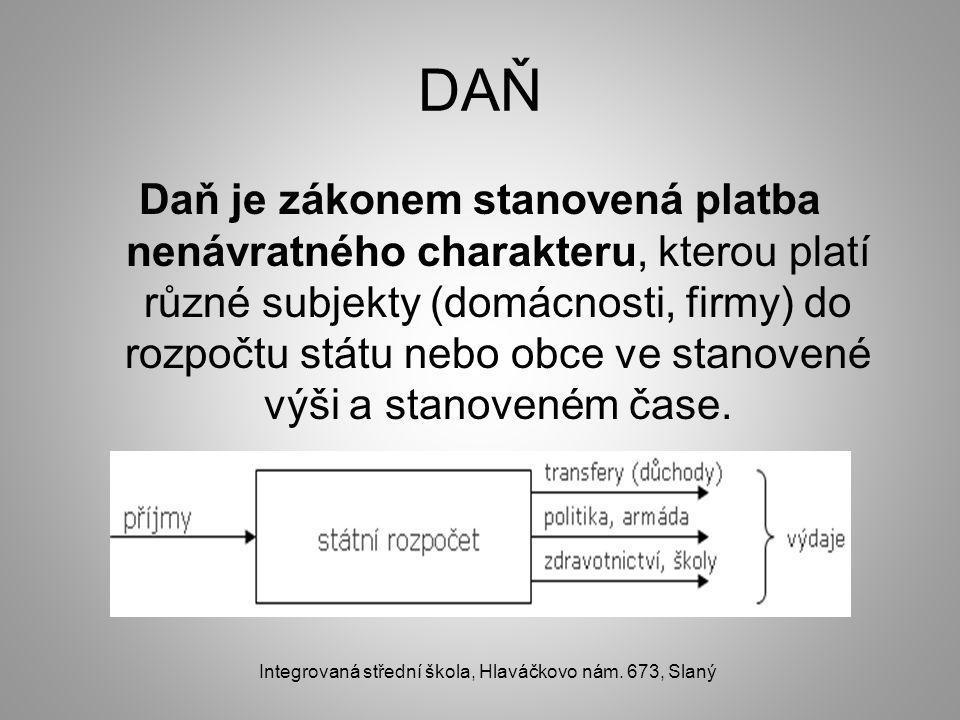 DAŇ Daň je zákonem stanovená platba nenávratného charakteru, kterou platí různé subjekty (domácnosti, firmy) do rozpočtu státu nebo obce ve stanovené