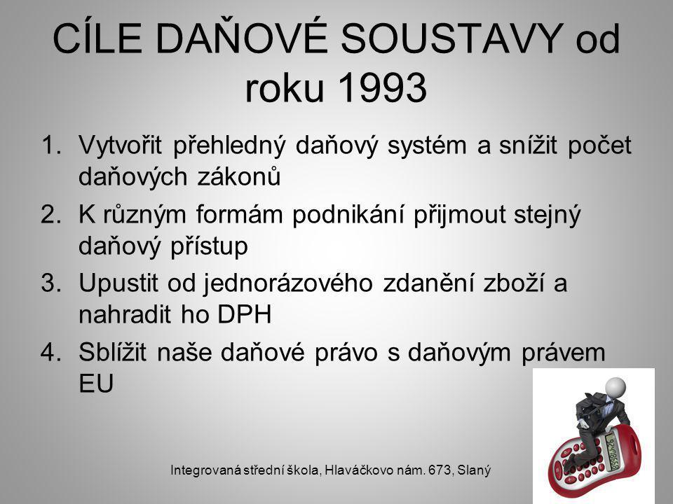 CÍLE DAŇOVÉ SOUSTAVY od roku 1993 1.Vytvořit přehledný daňový systém a snížit počet daňových zákonů 2.K různým formám podnikání přijmout stejný daňový přístup 3.Upustit od jednorázového zdanění zboží a nahradit ho DPH 4.Sblížit naše daňové právo s daňovým právem EU Integrovaná střední škola, Hlaváčkovo nám.