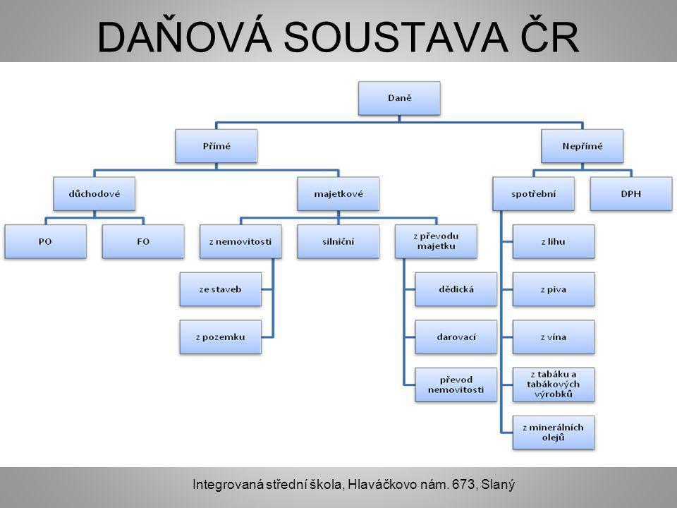 DAŇOVÁ SOUSTAVA ČR Integrovaná střední škola, Hlaváčkovo nám. 673, Slaný