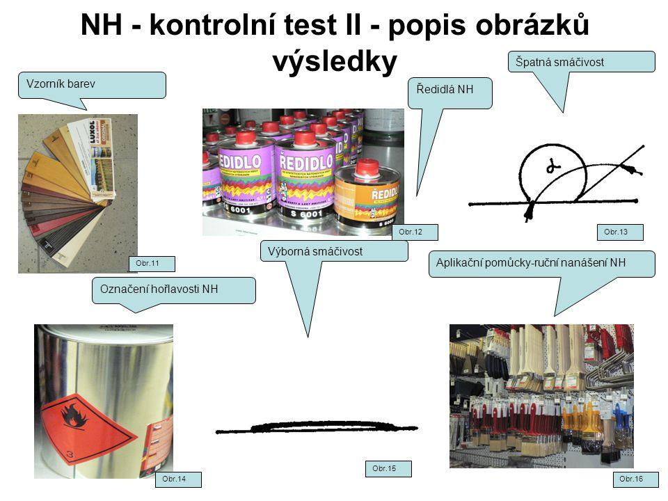 NH - kontrolní test II - popis obrázků výsledky Vzorník barev Ředidlá NH Označení hořlavosti NH Výborná smáčivost Aplikační pomůcky-ruční nanášení NH