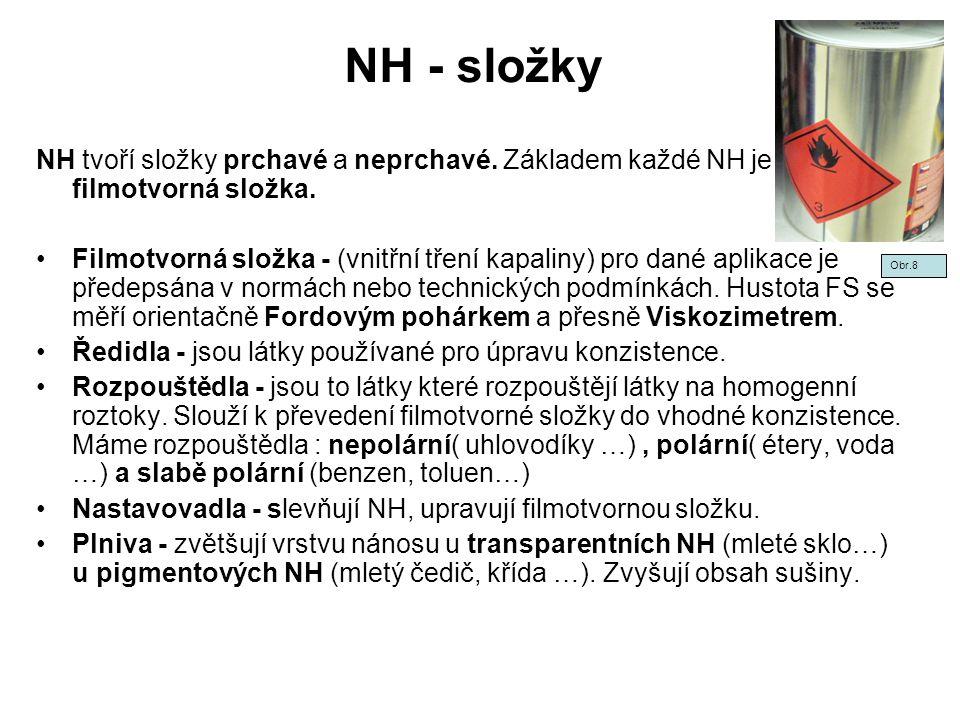 NH - složky NH tvoří složky prchavé a neprchavé. Základem každé NH je filmotvorná složka. Filmotvorná složka - (vnitřní tření kapaliny) pro dané aplik