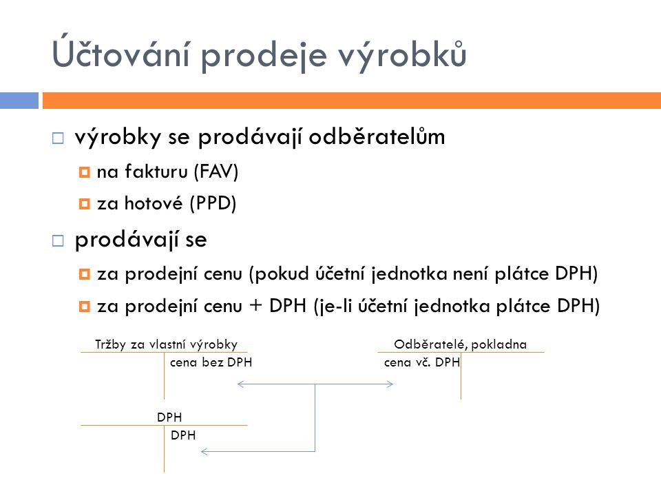 Účtování prodeje výrobků  výrobky se prodávají odběratelům  na fakturu (FAV)  za hotové (PPD)  prodávají se  za prodejní cenu (pokud účetní jednotka není plátce DPH)  za prodejní cenu + DPH (je-li účetní jednotka plátce DPH) Tržby za vlastní výrobky cena bez DPH DPH Odběratelé, pokladna cena vč.