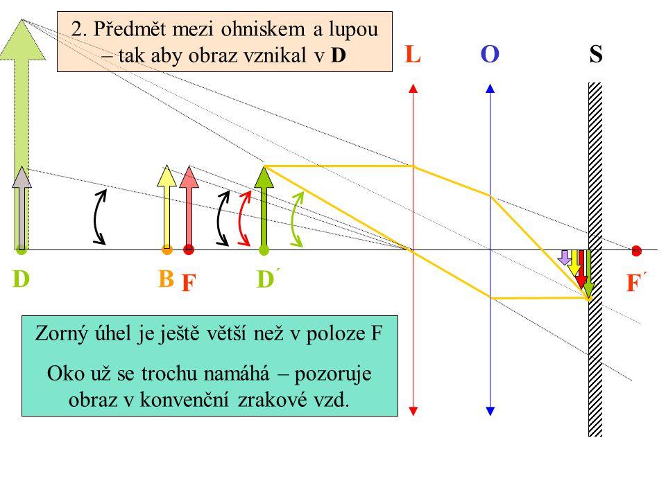 F LOS F´F´ BD  1/ oko je neakomodované – nenamáhá se 2/ zorný úhel se zvětšil (oproti poloze B či dokonce D při pozorování bez lupy)   0 1.