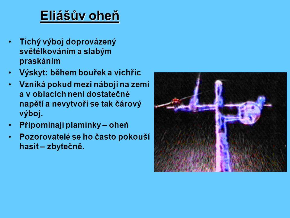 Druhy blesků: Eliášův oheň Čárový blesk Plošný blesk Perlový blesk Kulový blesk