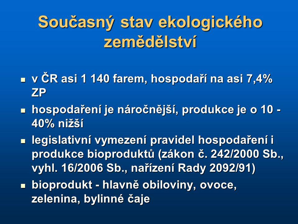 Současný stav ekologického zemědělství v ČR asi 1 140 farem, hospodaří na asi 7,4% ZP v ČR asi 1 140 farem, hospodaří na asi 7,4% ZP hospodaření je ná