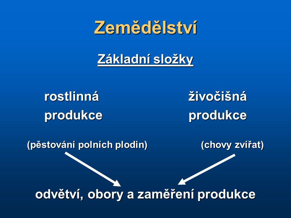 Současný stav ekologického zemědělství v ČR asi 1 140 farem, hospodaří na asi 7,4% ZP v ČR asi 1 140 farem, hospodaří na asi 7,4% ZP hospodaření je náročnější, produkce je o 10 - 40% nižší hospodaření je náročnější, produkce je o 10 - 40% nižší legislativní vymezení pravidel hospodaření i produkce bioproduktů (zákon č.