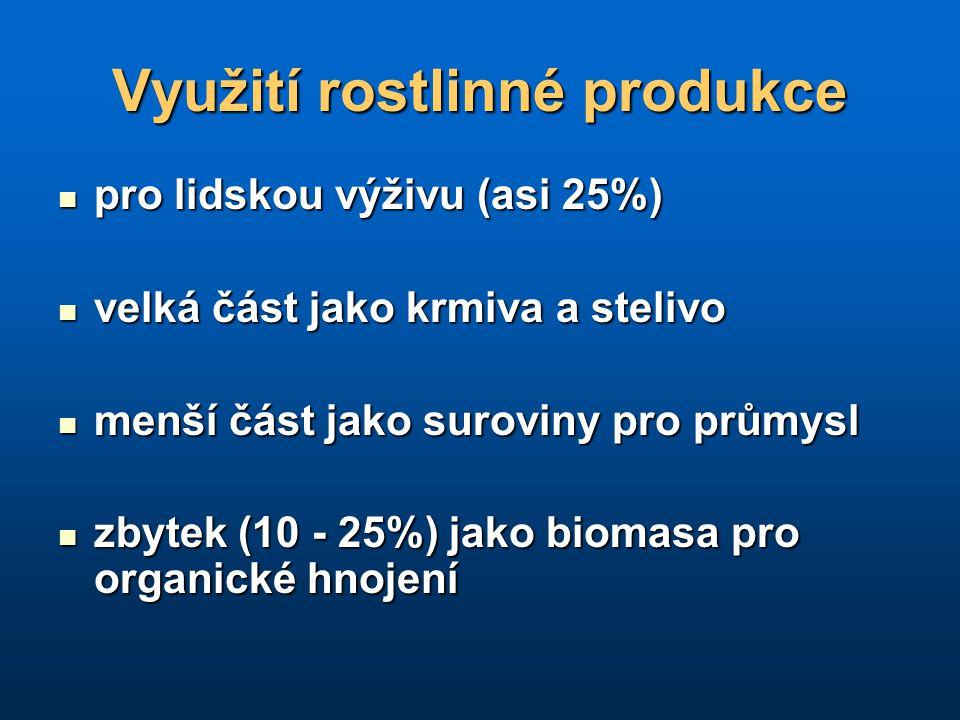 Využití rostlinné produkce pro lidskou výživu (asi 25%) pro lidskou výživu (asi 25%) velká část jako krmiva a stelivo velká část jako krmiva a stelivo