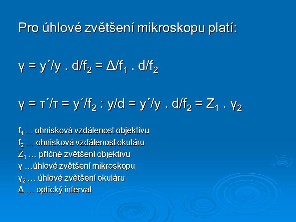 Pro úhlové zvětšení mikroskopu platí: γ = y´/y. d/f 2 = Δ/f 1. d/f 2 γ = τ´/τ = y´/f 2 : y/d = y´/y. d/f 2 = Z 1. γ 2 f 1... ohnisková vzdálenost obje