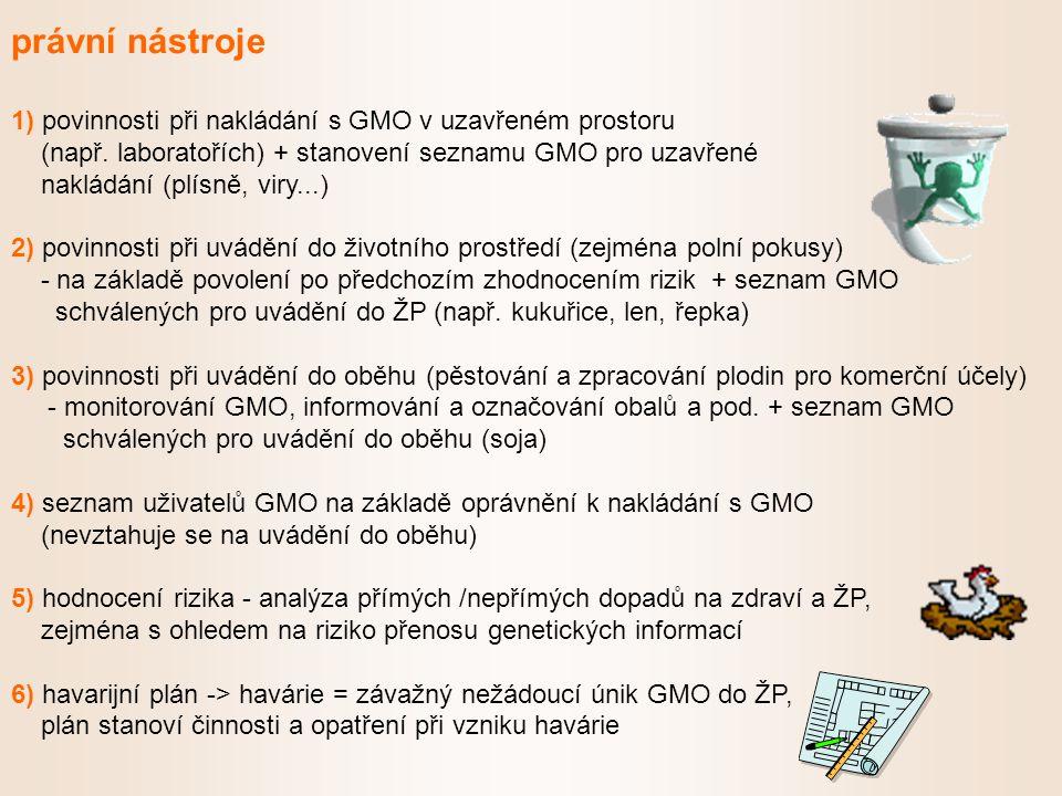 právní nástroje 1) povinnosti při nakládání s GMO v uzavřeném prostoru (např.