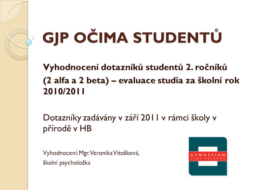 GJP OČIMA STUDENTŮ Vyhodnocení dotazníků studentů 2.